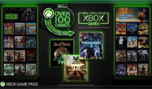 Показали очень много игр, которые скоро появятся в Xbox Game Pass